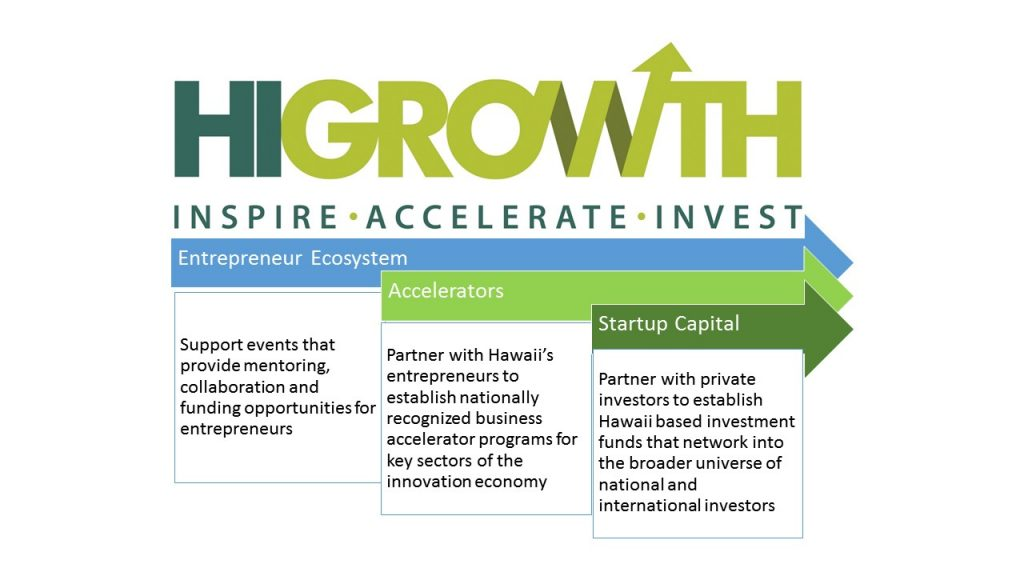 hi-growth-graphic-v2